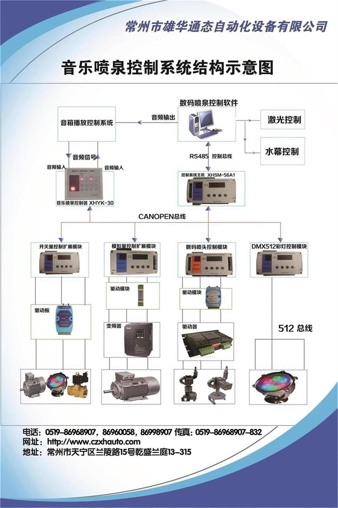 雄华喷泉控制系类图